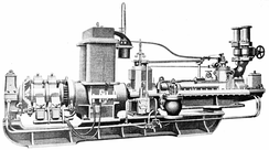 An 1899 Parsons steam turbine linked directly to a dynamo