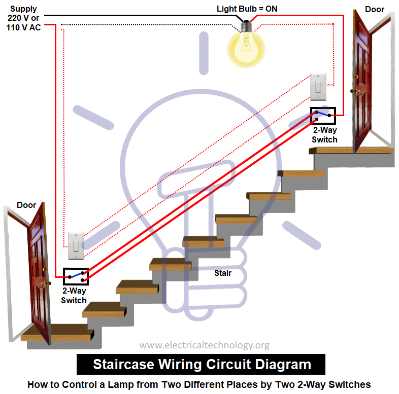 Staircase wiring circuit diagram - How to control a lamp from two different places by two 2-way switches?