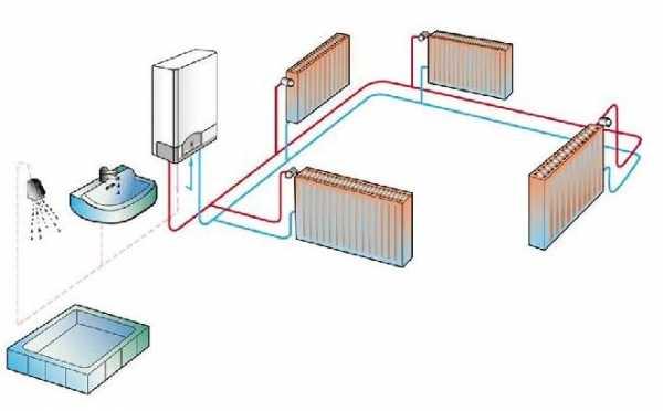 Двухконтурные электрокотлы для отопления частного дома – Двухконтурный электрический котел для отопления загородного дома