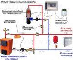 Электро котел отопление своими руками – самостоятельное отопление, пошаговая инструкция + фото