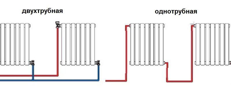 Нижнее подключение радиатора отопления к двухтрубной системе – Правильное подключение радиаторов отопления при двухтрубной системе
