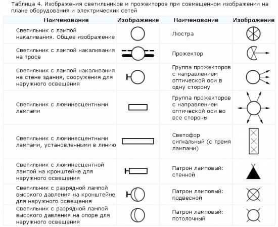 Обозначение выключателя на электрической схеме – Условные обозначения в электрических схемах: как читать схемы