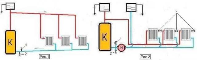 Как правильно залить воду в систему отопления – Как заливать воду в систему отопления?